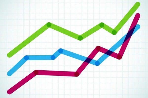 Yılın En Çok Kazandıran Yatırım Araçları